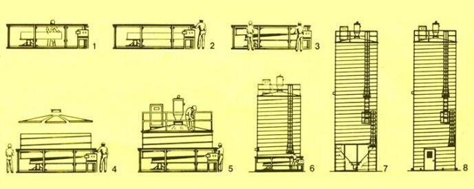Storage tank construction process