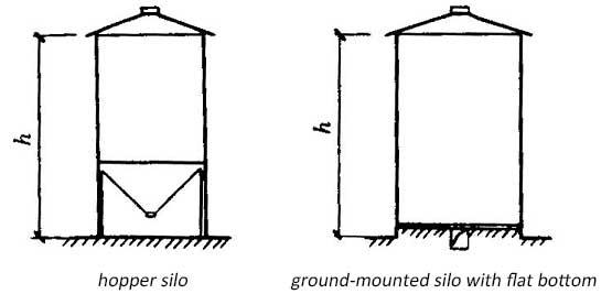 hopper silo and flat bottom silo